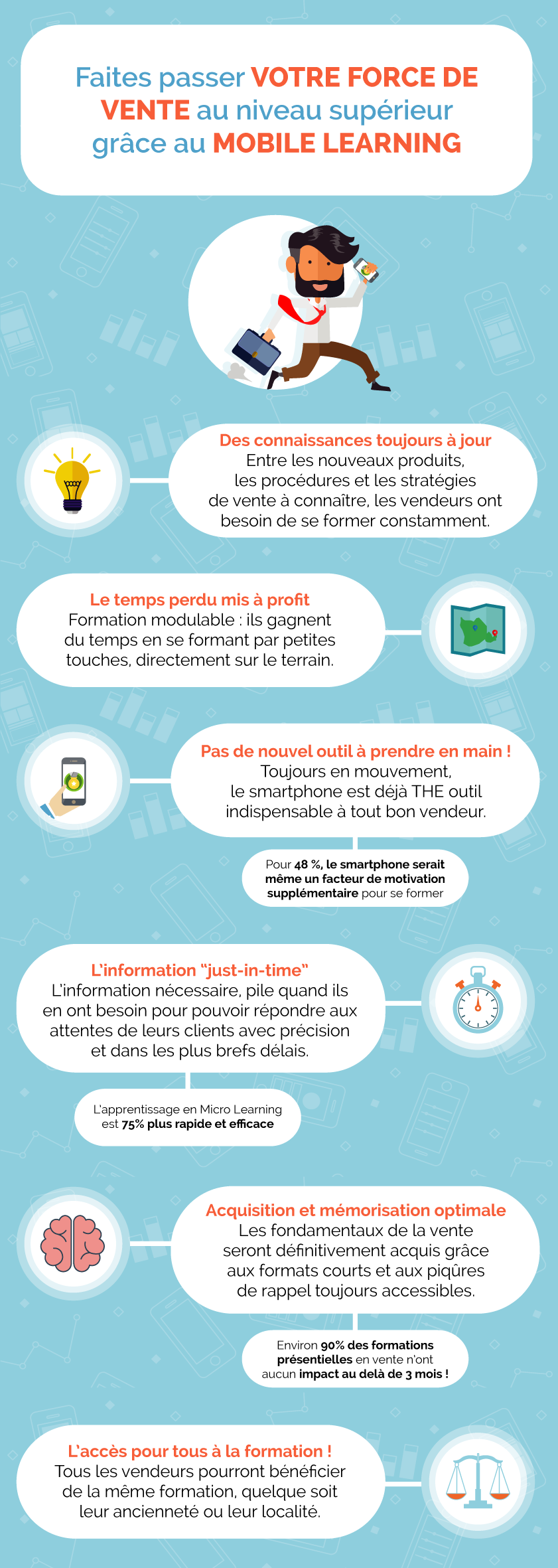 Infographie-force-de-vente-Mobile-Learning